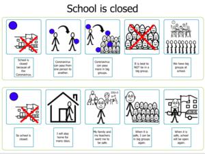 Coronavirus closure – resources for students